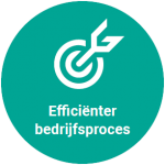 kompas-efficienter-bedrijfsproces